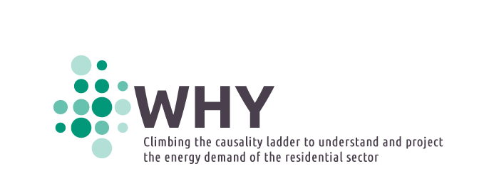 ENPOR - A service to understand energy vulnerable households and how to support them